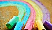 FPA性格色彩测试